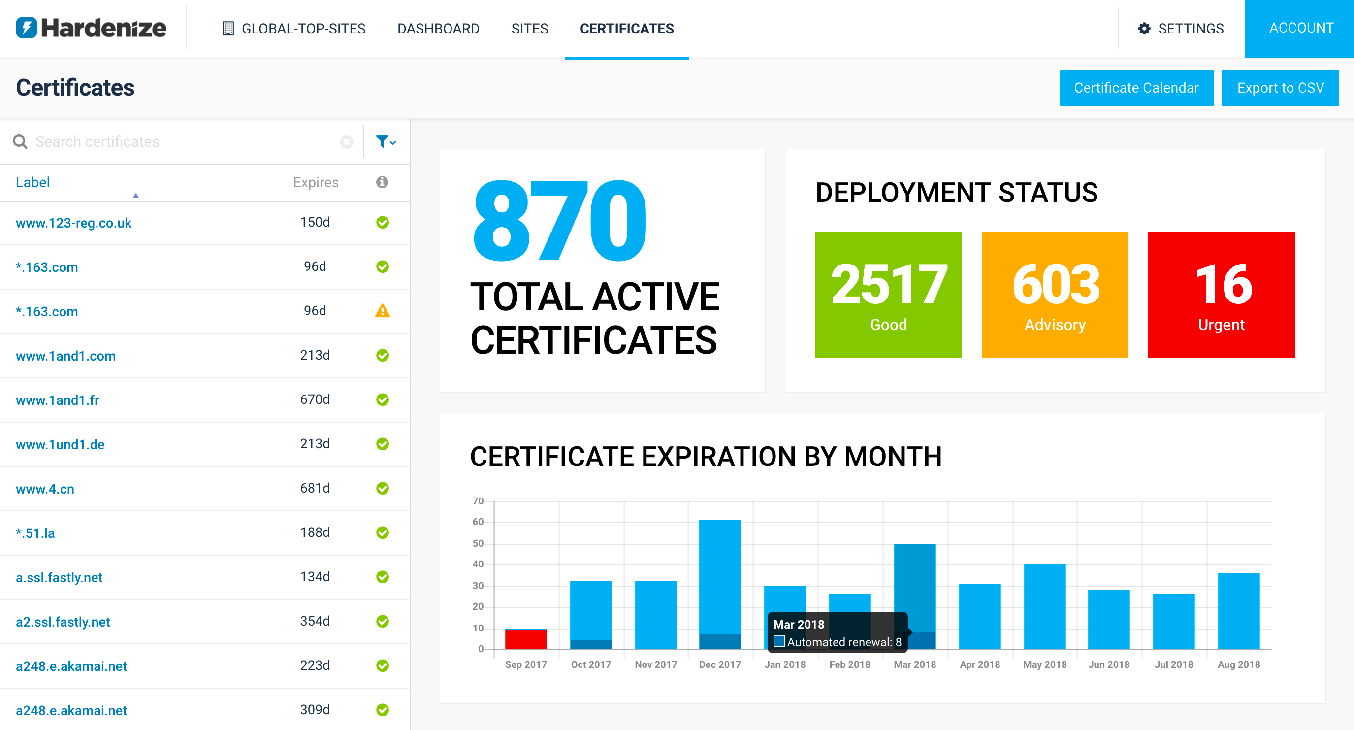 Certificate Inventory And Monitoring Hardenize Blog